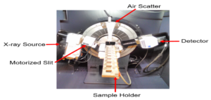 Figure 1: A photo of the Bruker D8 Advance diffractometer